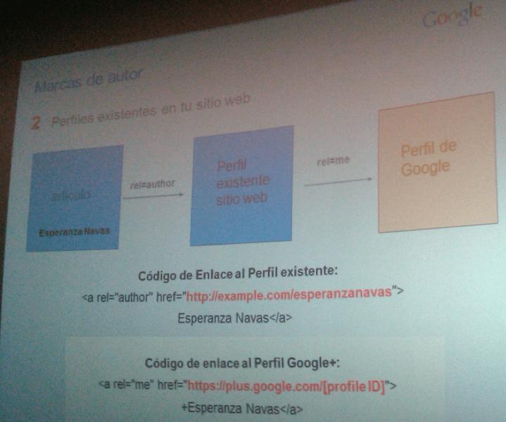 markups google