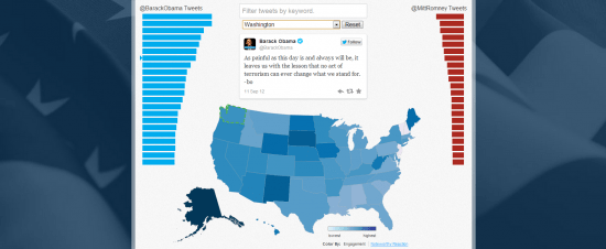 Twitter Election Map USA 2012