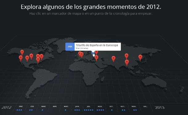 Resumen Google 2012