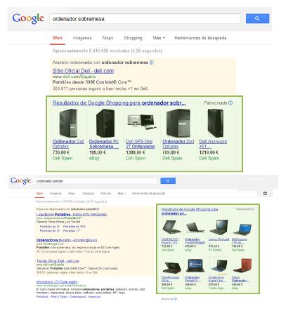 google-shopping-resultados