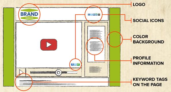 configurar y optimizar diseño brandchannel
