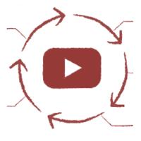 Optimización canal Youtube