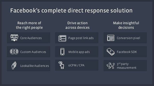 facebook-complete-direct-response-marketer