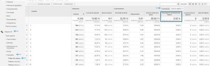 aumentar-conversiones-blog
