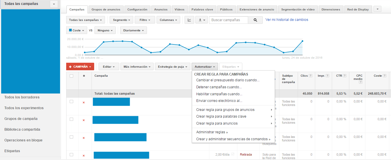 Paid Search | Reglas Automatizadas