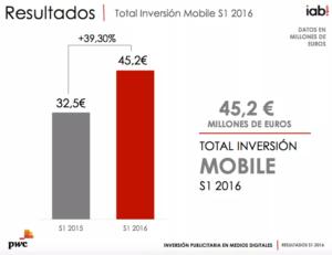 mobile-marketing-t2omedia
