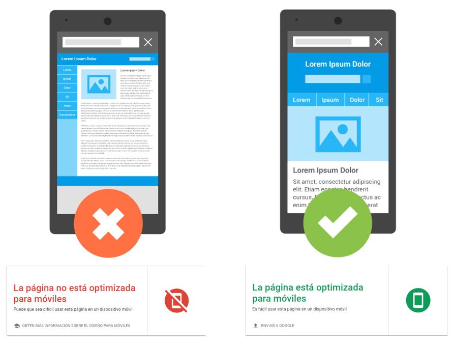 El test te indica si tu página está optimizada para móviles