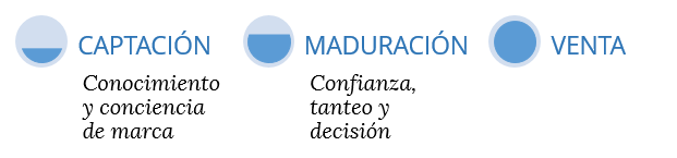 T2O_Embudo_De_Venta