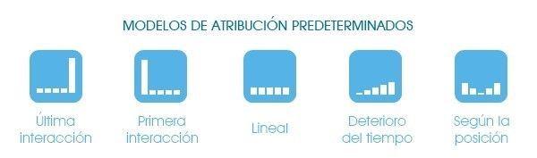 modelos de atribución mobile