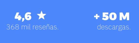 Datos Google Podcast